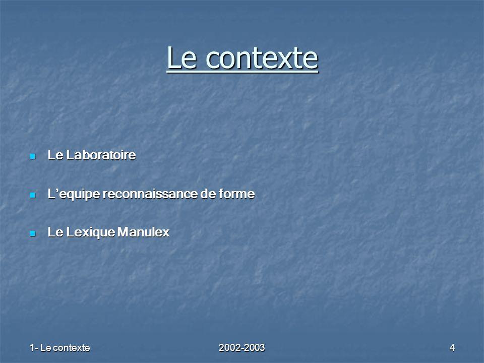 1- Le contexte2002-20034 Le contexte Le Laboratoire Le Laboratoire Lequipe reconnaissance de forme Lequipe reconnaissance de forme Le Lexique Manulex