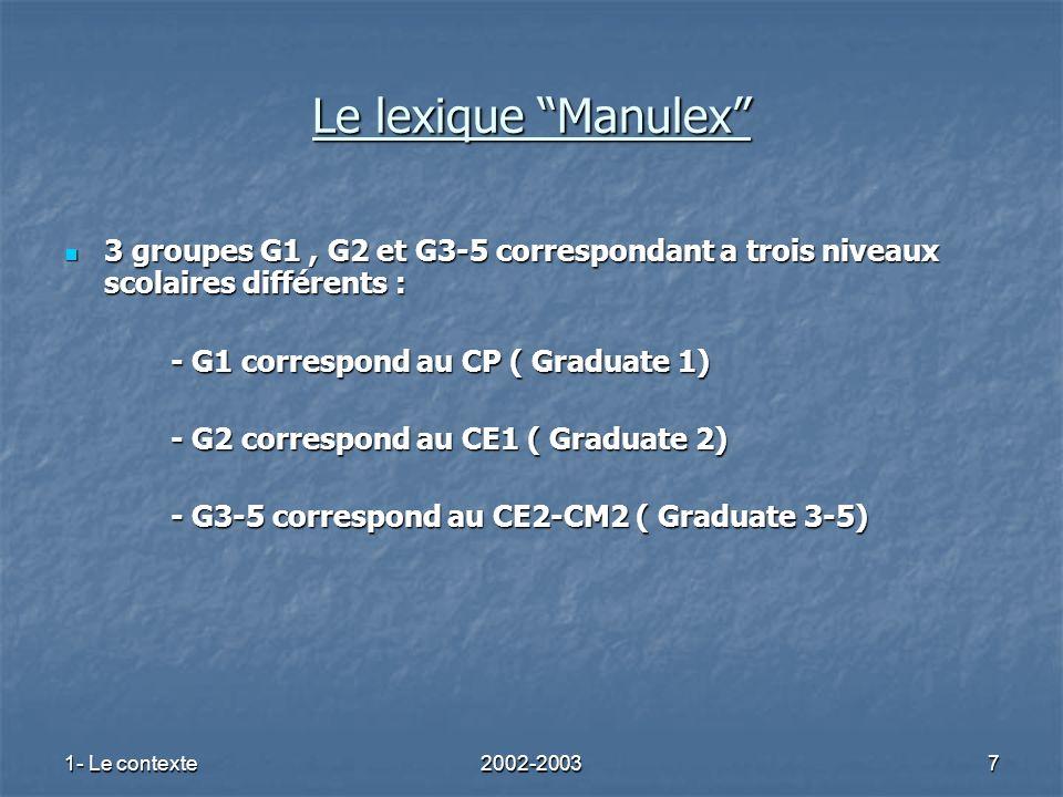 1- Le contexte2002-20037 Le lexique Manulex 3 groupes G1, G2 et G3-5 correspondant a trois niveaux scolaires différents : 3 groupes G1, G2 et G3-5 cor