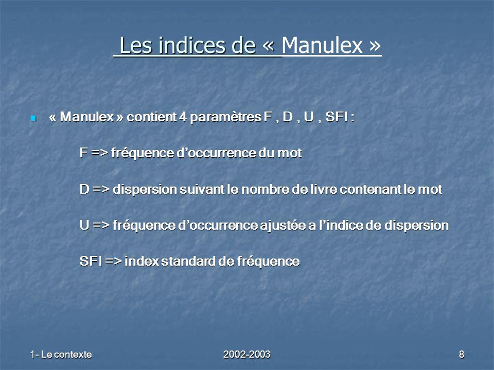 1- Le contexte2002-20038 Les indices de « Les indices de « Manulex » « Manulex » contient 4 paramètres F, D, U, SFI : « Manulex » contient 4 paramètre