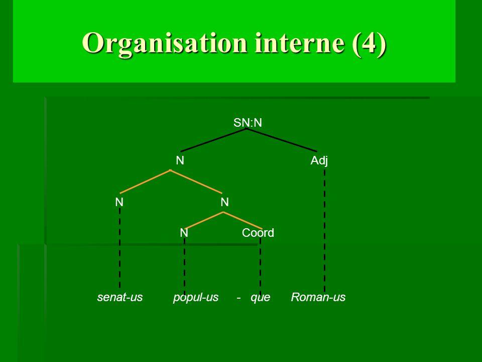 Organisation interne (4) senat-us popul-us - que Roman-us SN:N N Adj N N N Coord