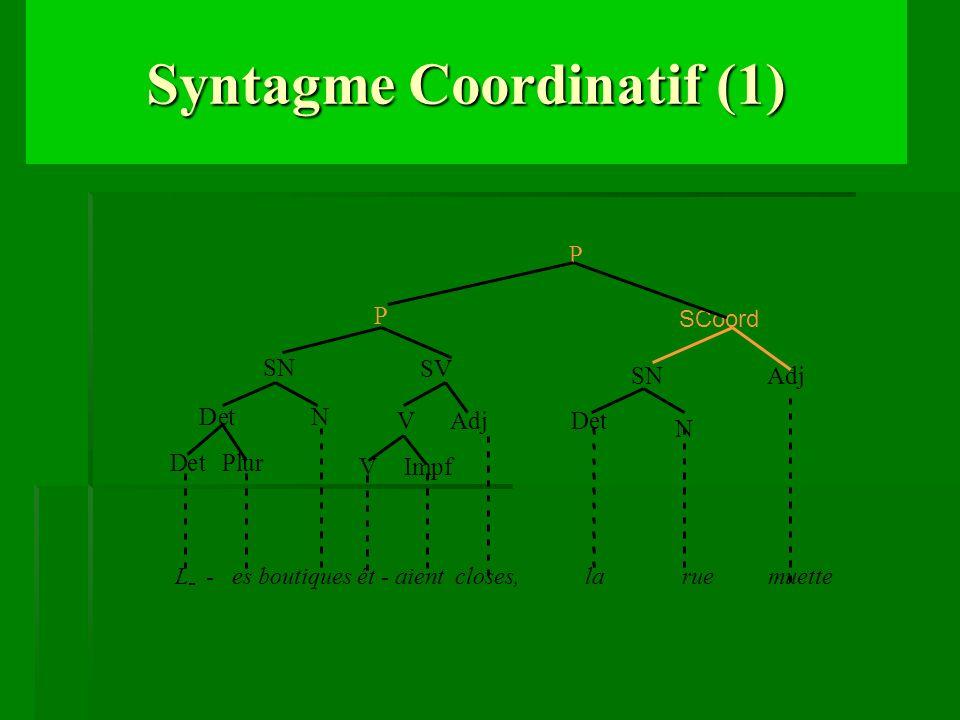 Syntagme Coordinatif (1) - N VImpf P P SV Adj V SN Det SCoord SN DetN DetPlur L - es boutiques ét - aient closes, la rue muette