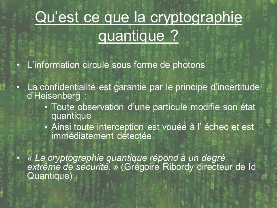 Quest ce que la cryptographie quantique ? Linformation circule sous forme de photons La confidentialité est garantie par le principe dincertitude dHei