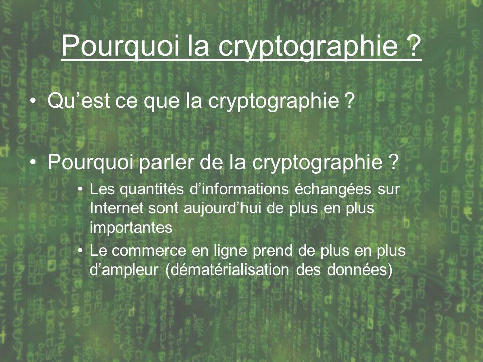 Pourquoi la cryptographie ? Quest ce que la cryptographie ? Pourquoi parler de la cryptographie ? Les quantités dinformations échangées sur Internet s