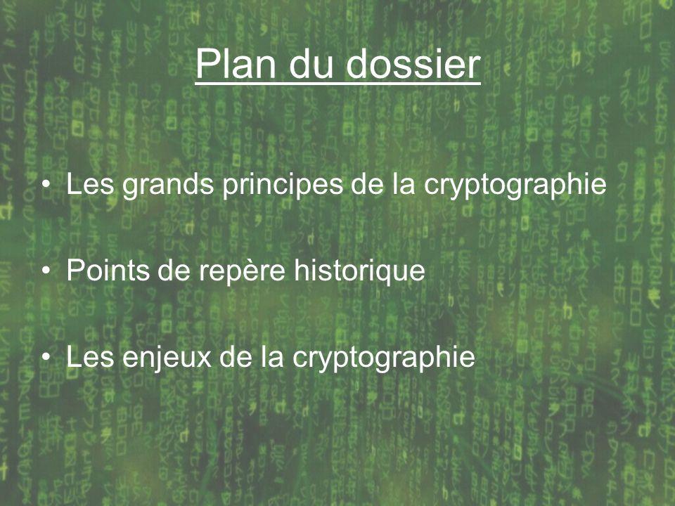 Plan du dossier Les grands principes de la cryptographie Points de repère historique Les enjeux de la cryptographie