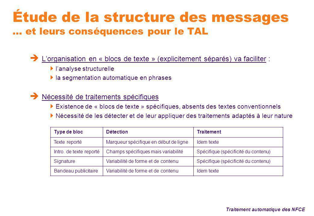 Étude de la structure des messages … et leurs conséquences pour le TAL Lorganisation en « blocs de texte » (explicitement séparés) va faciliter : lanalyse structurelle la segmentation automatique en phrases Nécessité de traitements spécifiques Existence de « blocs de texte » spécifiques, absents des textes conventionnels Nécessité de les détecter et de leur appliquer des traitements adaptés à leur nature Traitement automatique des NFCE Type de blocDétectionTraitement Texte reportéMarqueur spécifique en début de ligneIdem texte Intro.