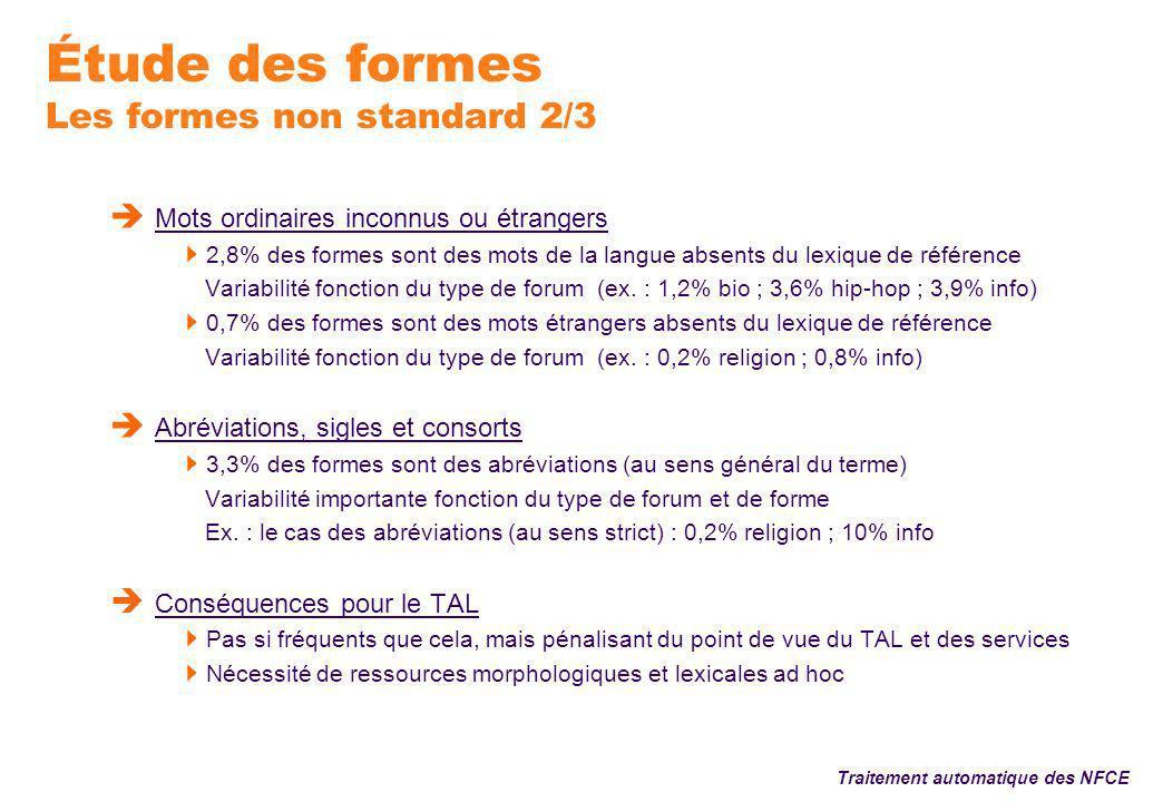 Mots ordinaires inconnus ou étrangers 2,8% des formes sont des mots de la langue absents du lexique de référence Variabilité fonction du type de forum (ex.