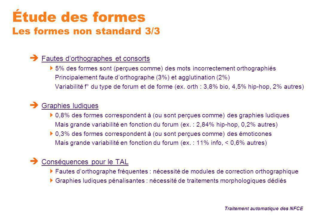 Fautes dorthographes et consorts 5% des formes sont (perçues comme) des mots incorrectement orthographiés Principalement faute dorthographe (3%) et agglutination (2%) Variabilité f° du type de forum et de forme (ex.