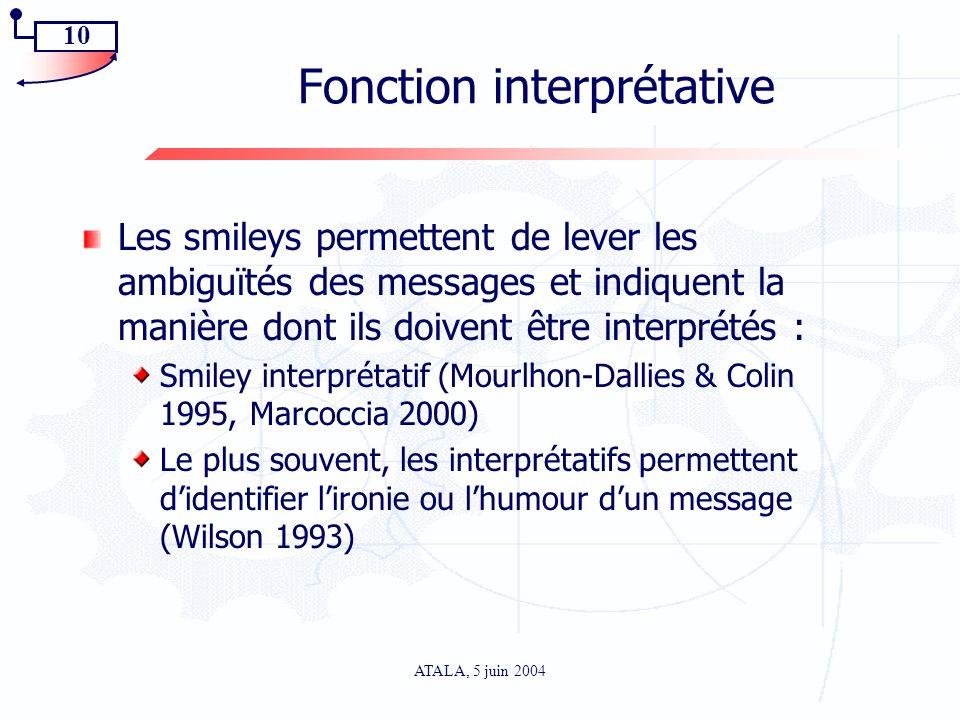 10 ATALA, 5 juin 2004 Fonction interprétative Les smileys permettent de lever les ambiguïtés des messages et indiquent la manière dont ils doivent êtr