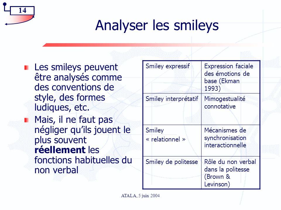 14 ATALA, 5 juin 2004 Analyser les smileys Les smileys peuvent être analysés comme des conventions de style, des formes ludiques, etc. Mais, il ne fau