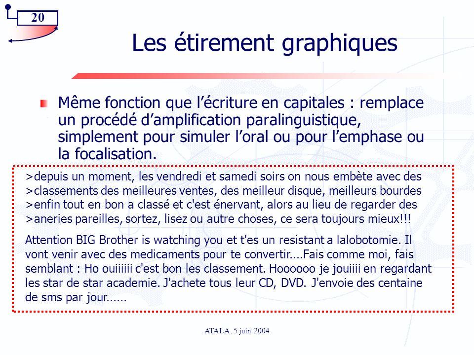 20 ATALA, 5 juin 2004 Les étirement graphiques Même fonction que lécriture en capitales : remplace un procédé damplification paralinguistique, simplem