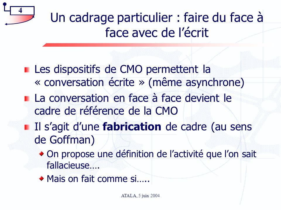 4 ATALA, 5 juin 2004 Un cadrage particulier : faire du face à face avec de lécrit Les dispositifs de CMO permettent la « conversation écrite » (même a