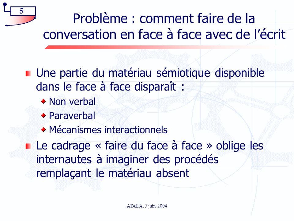 5 ATALA, 5 juin 2004 Problème : comment faire de la conversation en face à face avec de lécrit Une partie du matériau sémiotique disponible dans le fa