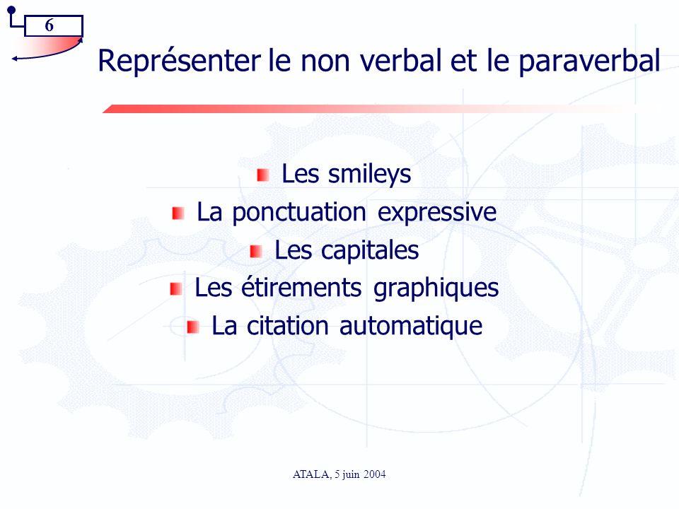 6 ATALA, 5 juin 2004 Représenter le non verbal et le paraverbal Les smileys La ponctuation expressive Les capitales Les étirements graphiques La citat