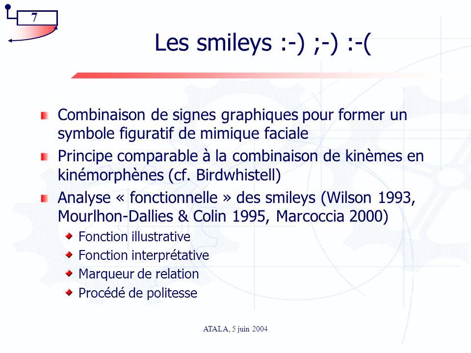 7 ATALA, 5 juin 2004 Les smileys :-) ;-) :-( Combinaison de signes graphiques pour former un symbole figuratif de mimique faciale Principe comparable