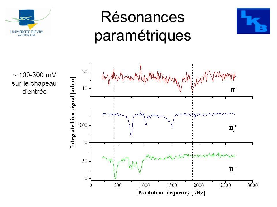 Résonances paramétriques ~ 100-300 mV sur le chapeau dentrée