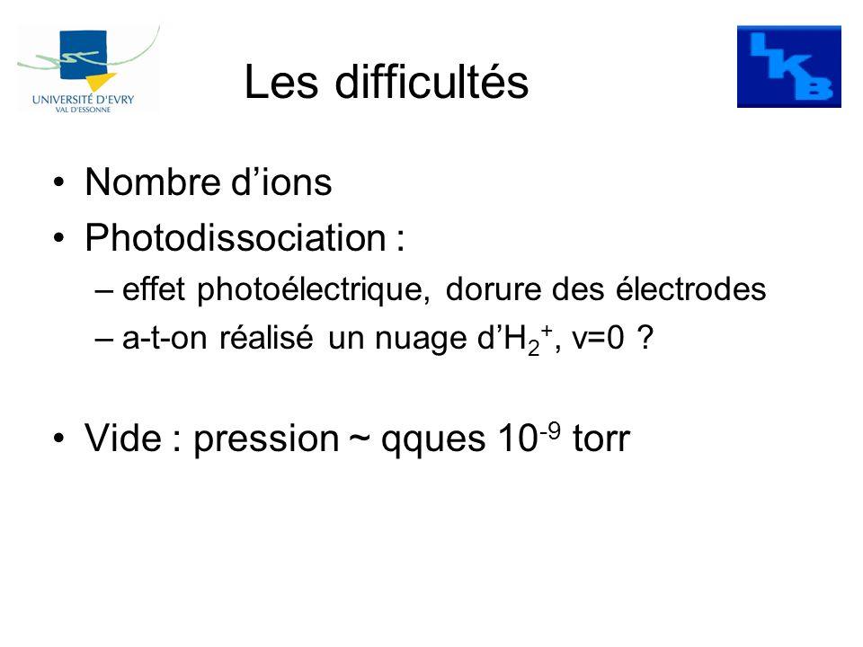 Les difficultés Nombre dions Photodissociation : –effet photoélectrique, dorure des électrodes –a-t-on réalisé un nuage dH 2 +, v=0 ? Vide : pression