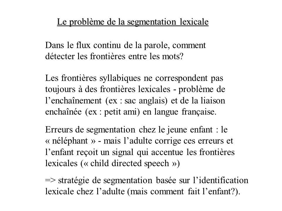 Lexique phonologique représentations phonologiques des mots représentations infralexicales signal acoustique (segmentation infralexicale) (mise en cor
