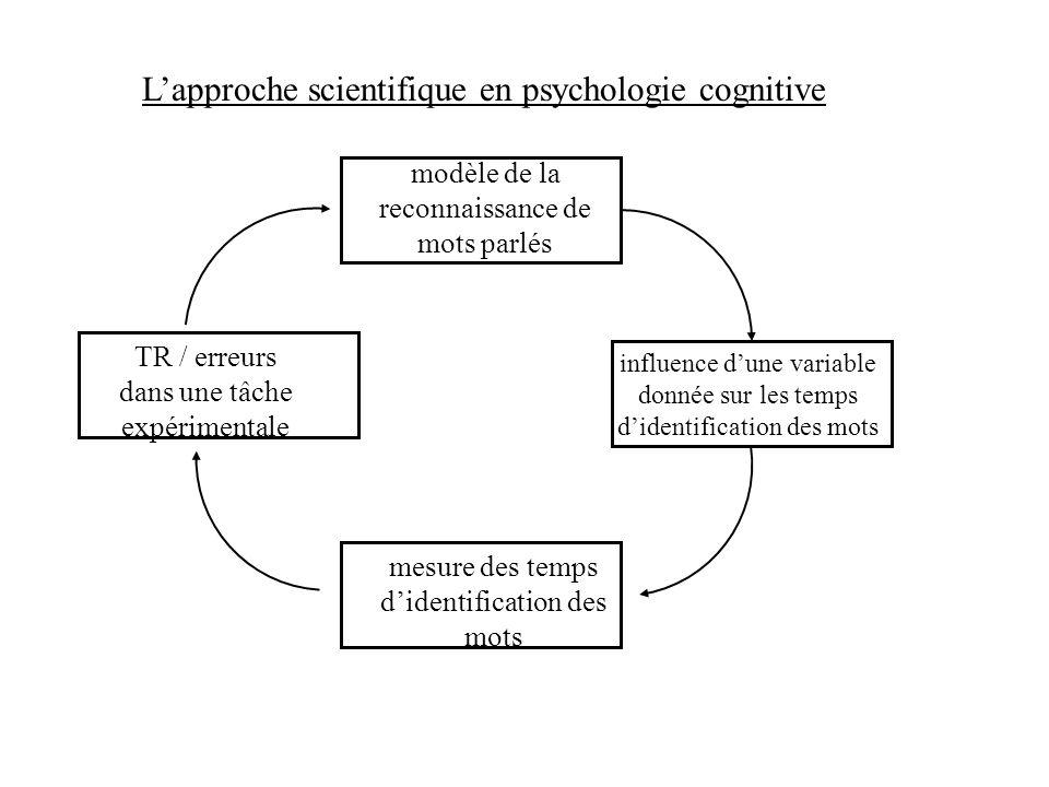 Lapproche scientifique en psychologie cognitive observations explication théorique modélisation prédictions expérimentales expérimentation