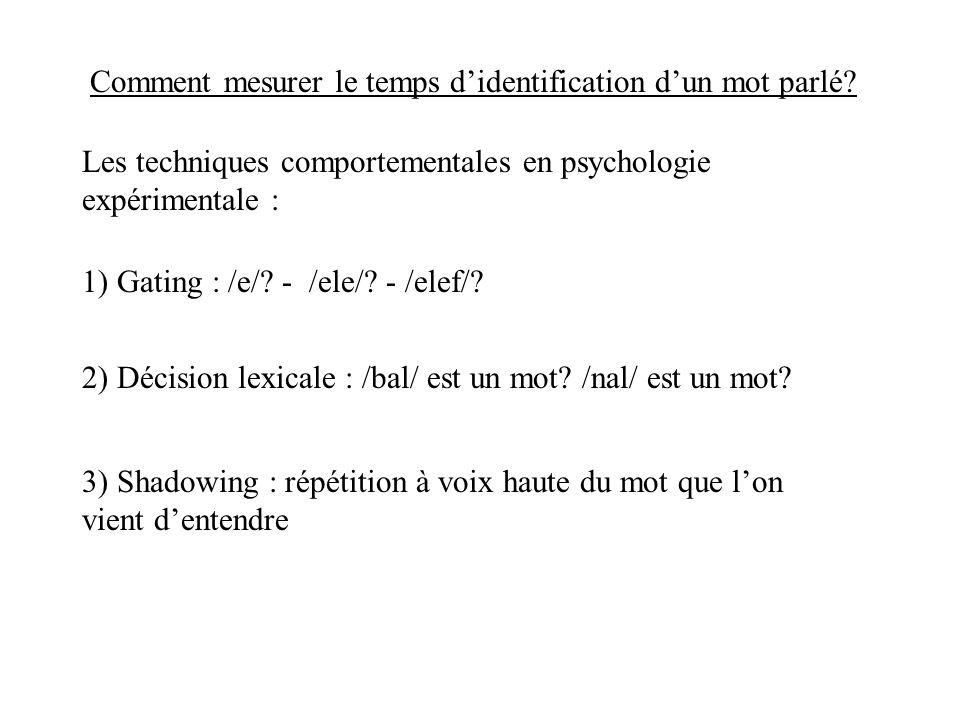 Lapproche scientifique en psychologie cognitive TR / erreurs dans une tâche expérimentale modèle de la reconnaissance de mots parlés influence dune va