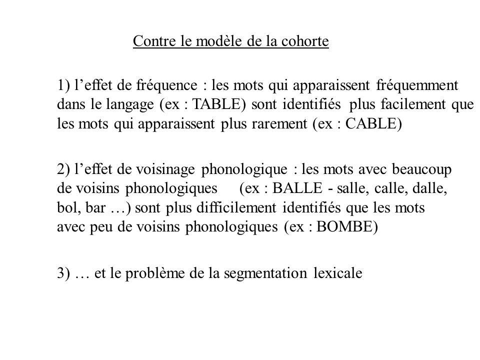 0ms = point dunicité