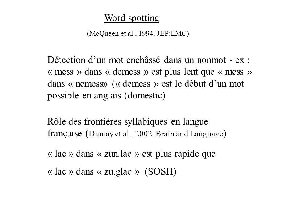 Lamorçage phonologique (Slowiaczek et al., 2000, JML) 2) Final-overlap facilitation - ex : TRACE-GRACE leffet facilitateur est identique pour les amor