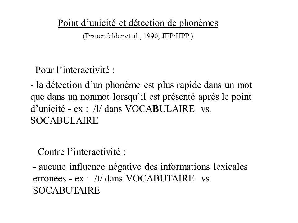 Différences entre TRACE et Shortlist : Interactivité vs. autonomie Pour linteractivité : linfluence lexicale sur lidentification des phonèmes - la res