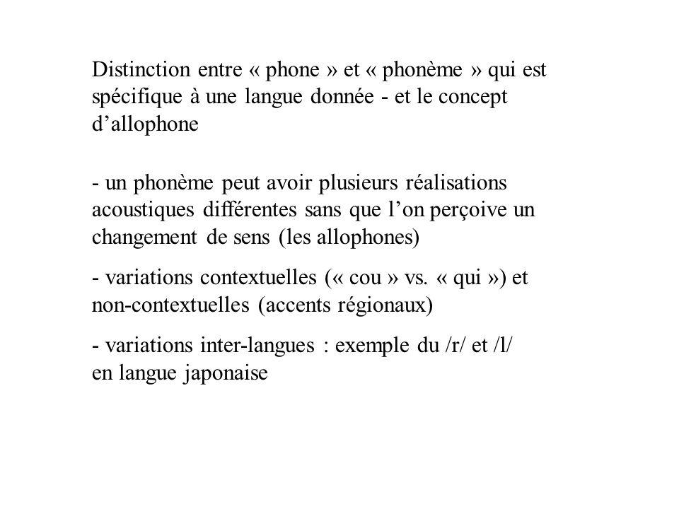 Le Phonème - classification des sons du langage développée par les linguistes sur la base des informations articulatoires - la plus petite unité de so