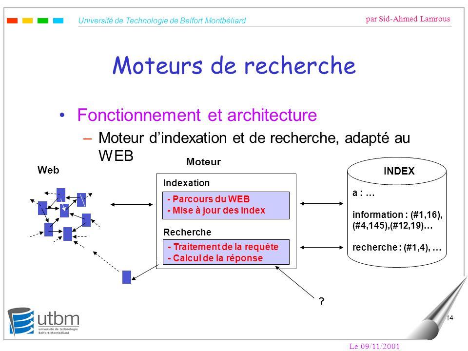 Université de Technologie de Belfort Montbéliard par Sid-Ahmed Lamrous Le 09/11/2001 14 Moteurs de recherche Fonctionnement et architecture –Moteur di