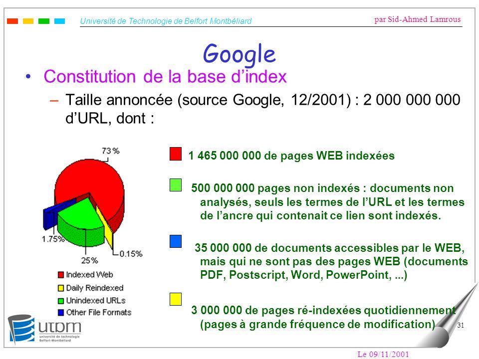 Université de Technologie de Belfort Montbéliard par Sid-Ahmed Lamrous Le 09/11/2001 31 Google Constitution de la base dindex –Taille annoncée (source