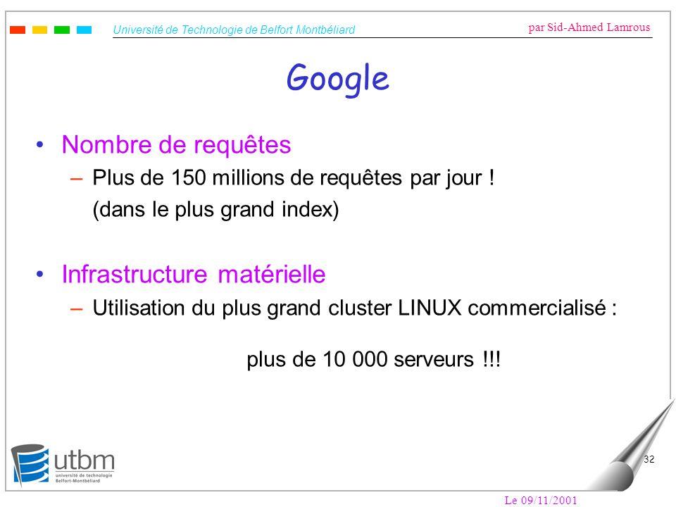 Université de Technologie de Belfort Montbéliard par Sid-Ahmed Lamrous Le 09/11/2001 32 Google Nombre de requêtes –Plus de 150 millions de requêtes pa
