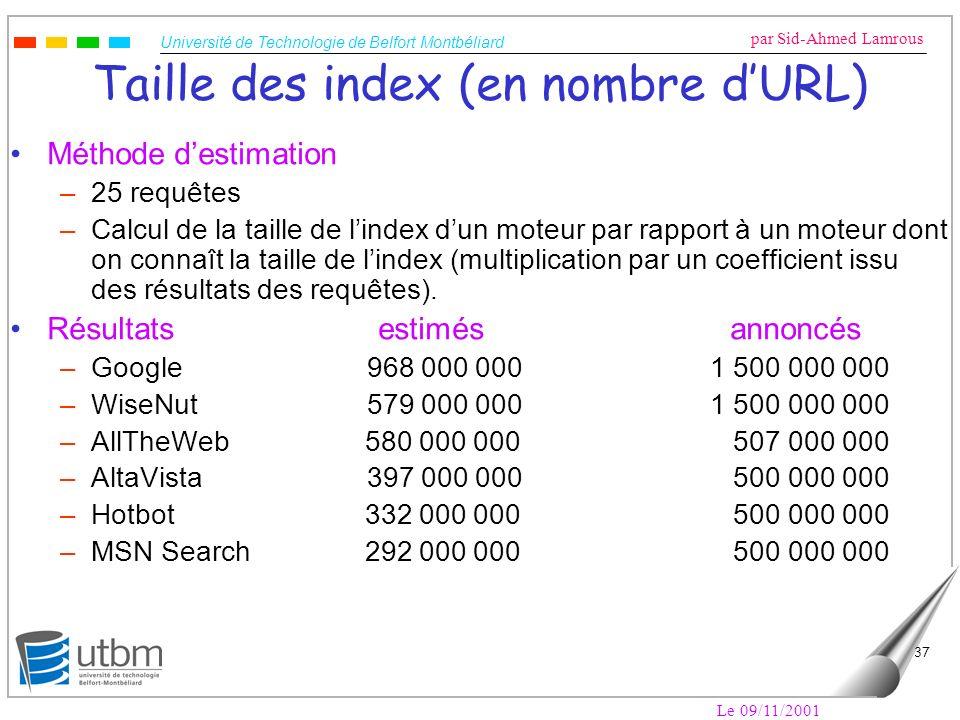 Université de Technologie de Belfort Montbéliard par Sid-Ahmed Lamrous Le 09/11/2001 37 Taille des index (en nombre dURL) Méthode destimation –25 requ
