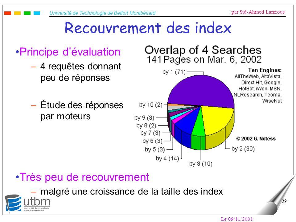 Université de Technologie de Belfort Montbéliard par Sid-Ahmed Lamrous Le 09/11/2001 39 Recouvrement des index Principe dévaluation –4 requêtes donnan