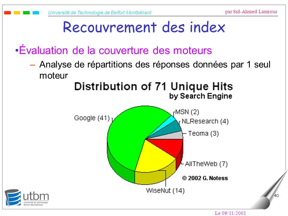Université de Technologie de Belfort Montbéliard par Sid-Ahmed Lamrous Le 09/11/2001 40 Recouvrement des index Évaluation de la couverture des moteurs