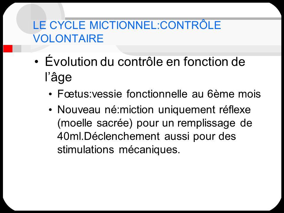 LE CYCLE MICTIONNEL:CONTRÔLE VOLONTAIRE Évolution du contrôle en fonction de lâge Fœtus:vessie fonctionnelle au 6ème mois Nouveau né:miction uniquemen