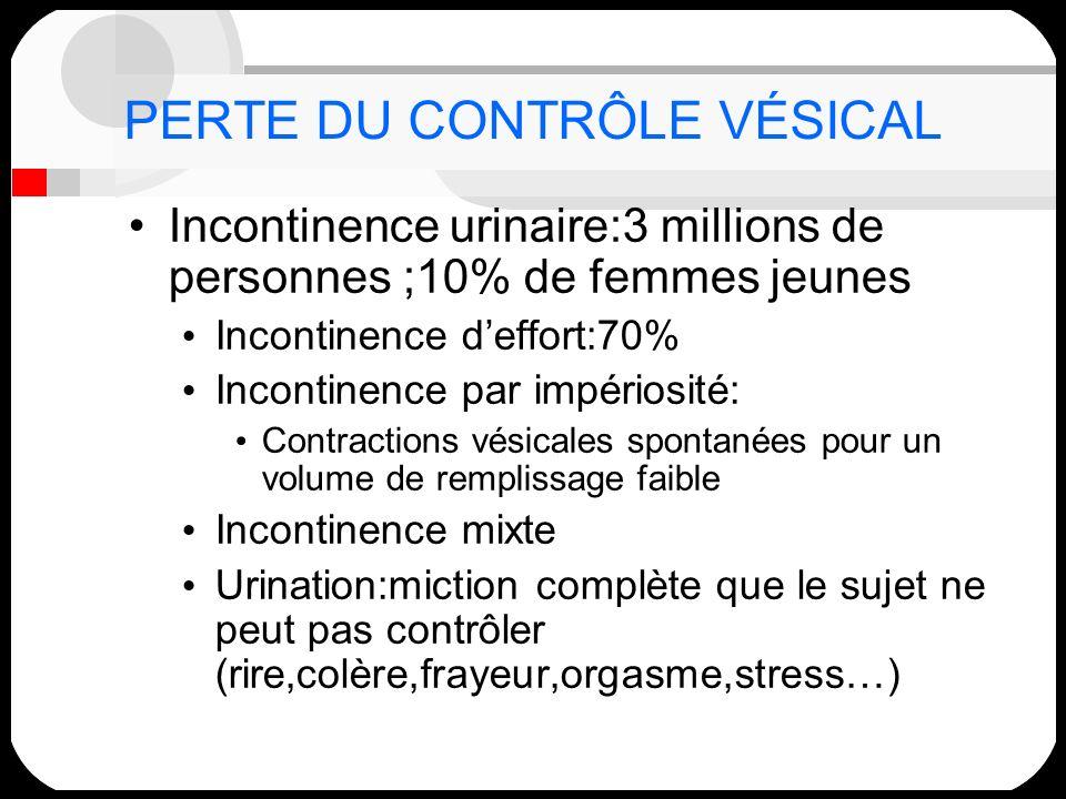 PERTE DU CONTRÔLE VÉSICAL Incontinence urinaire:3 millions de personnes ;10% de femmes jeunes Incontinence deffort:70% Incontinence par impériosité: C