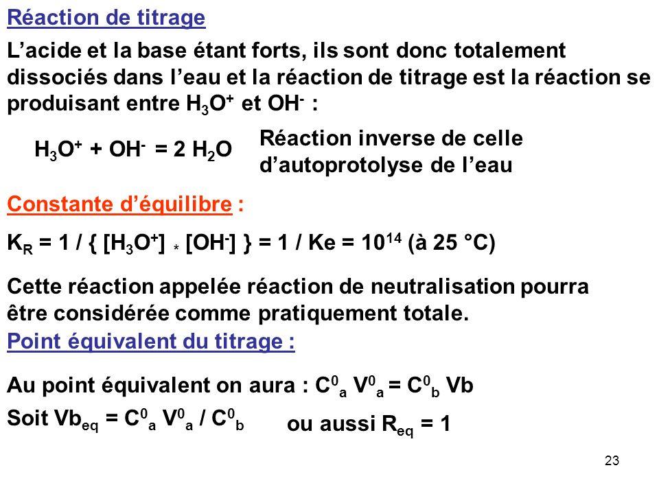 22 h 2 - h { Ca - Cb } - Ke = 0 Nous aurons donc en fait à résoudre une simple équation du second degré. Application au titrages 1) Titrage dun acide