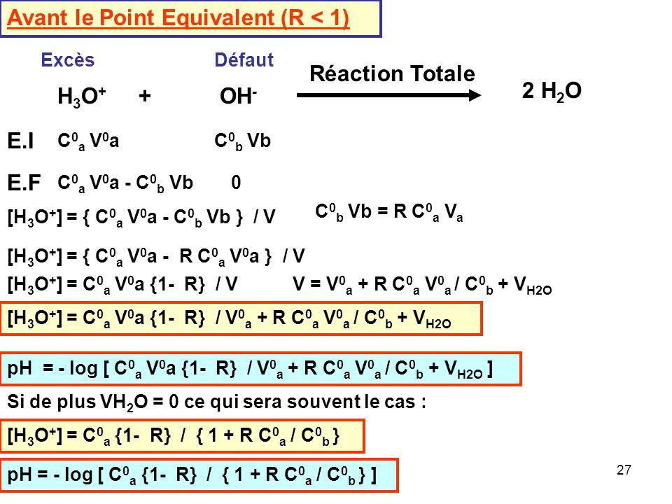 26 Résolution approximative du problème Nous avons vu que la réaction pouvait être considérée comme totale, cela va permettre de simplifier grandement