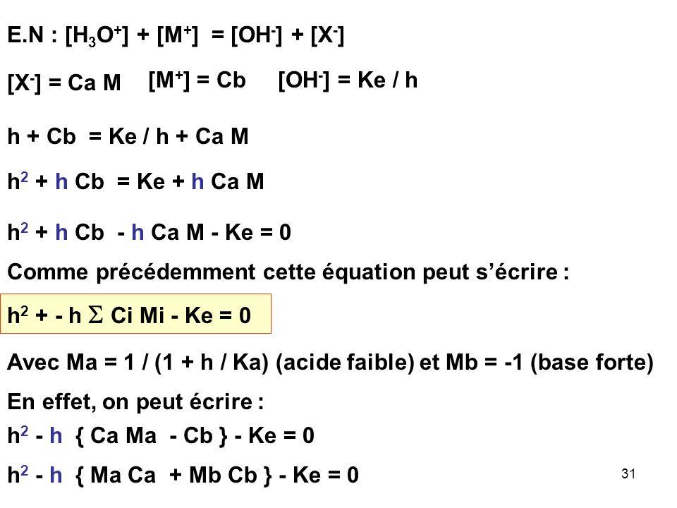 30 On introduit sans variation de volume Ca mole dun mono acide faible HX et Cb mole dune monobase forte MOH dans un litre deau pure. Quel sera le pH
