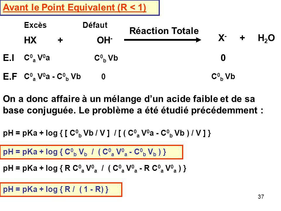 36 On pourra donc faire le même raisonnement que lors de létude du titrage acide fort / base forte. On distinguera les domaines : Avant le Point Equiv