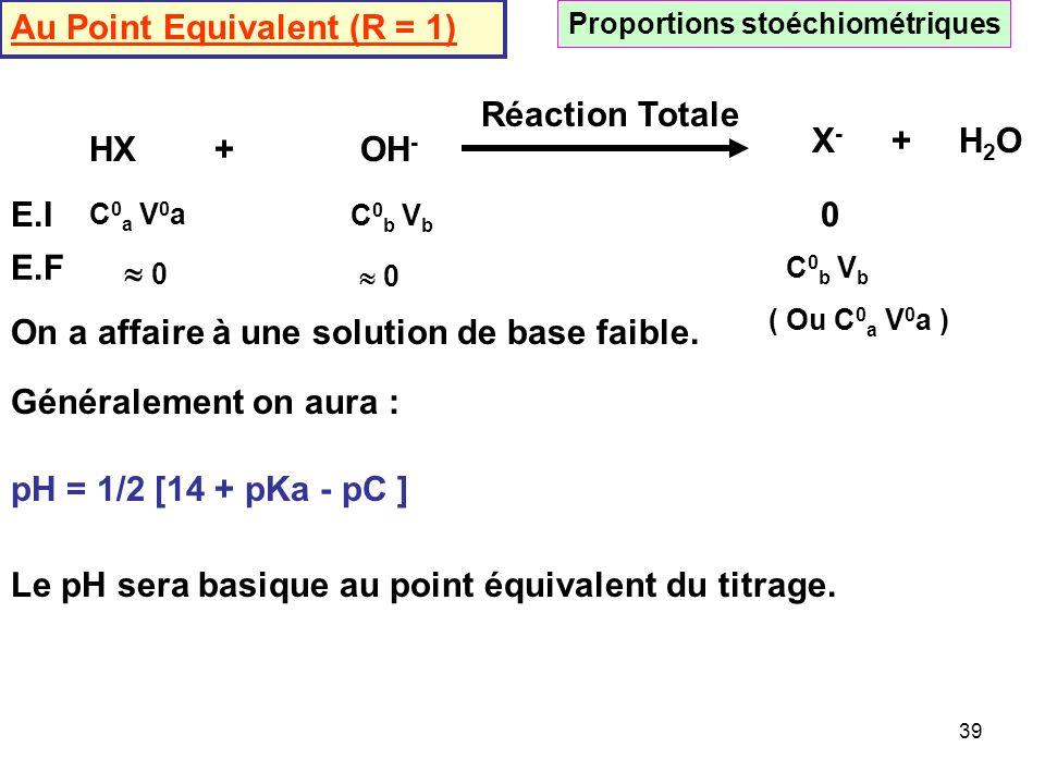 38 HX + OH - Réaction Totale X - + H 2 O Après le Point Equivalent (R > 1) E.I C 0 a V 0 a C 0 b V b ExcèsDéfaut E.F C 0 b V b - C 0 a V 0 a0 0 C 0 a