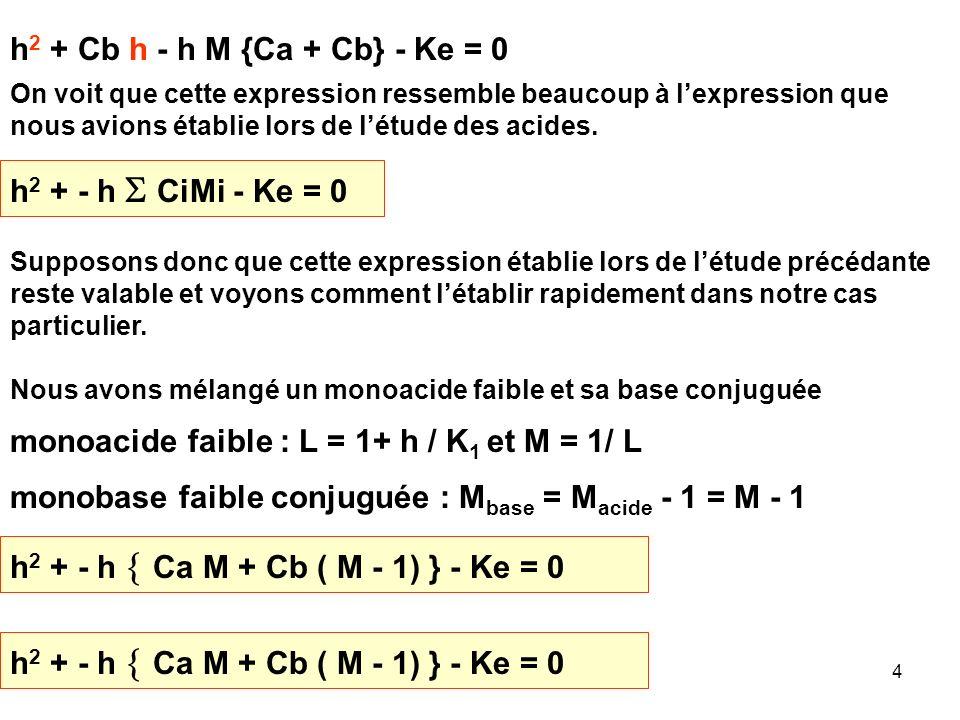 24 Résolution exacte du problème : h 2 - h { Ca - Cb } - Ke = 0 Il suffit donc de résoudre cette équation du second degré en h pour pouvoir calculer le pH en tout point du titrage.