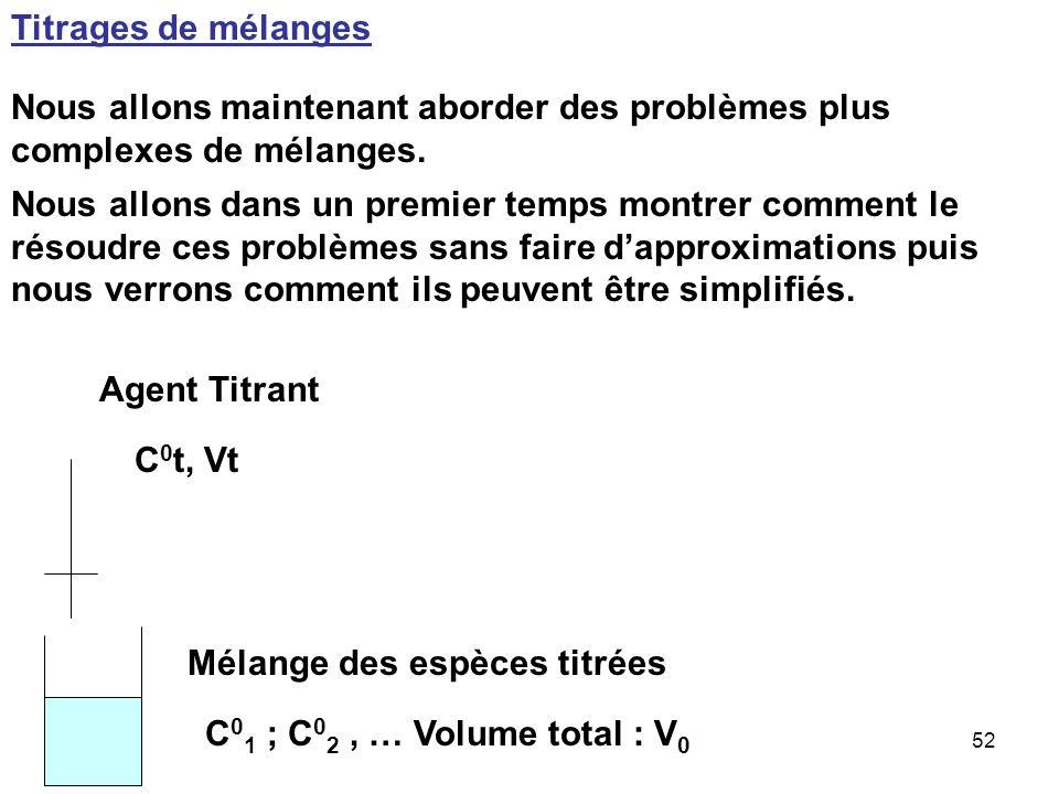 51 La discussion sur la validité de lapproximation va être très semblable à celle effectuée lors du titrage de lacide faible par la base forte. 037111