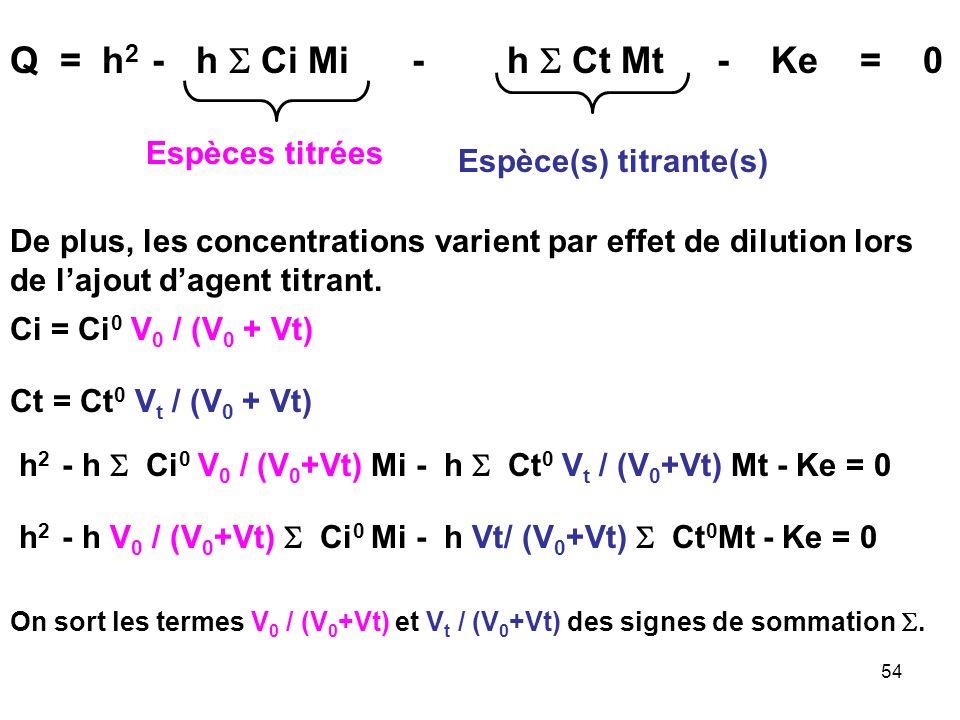 53 Nous avons démontré a plusieurs reprises la relation permettant la résolution exacte des problèmes de mélanges. Q = h 2 - h CiMi - Ke = 0 Cette rel