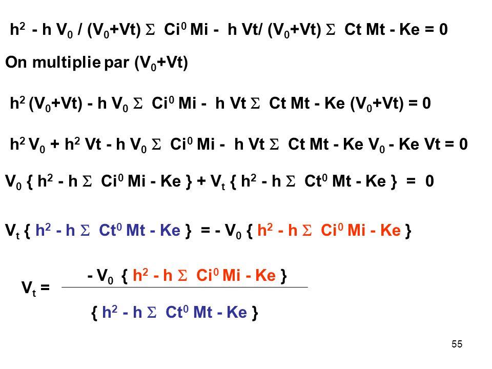 54 Q = h 2 - h C i Mi - h C t Mt - Ke = 0 Espèces titrées Espèce(s) titrante(s) De plus, les concentrations varient par effet de dilution lors de lajo