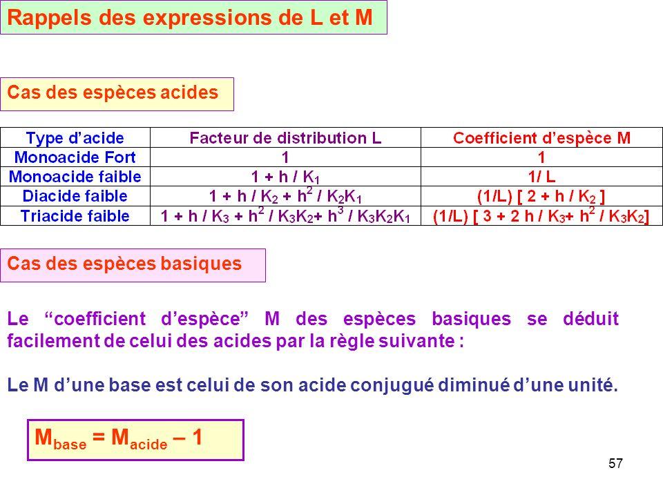 56 Vt =Vt = - V 0 { h 2 - h Ci 0 Mi - Ke } { h 2 - h Ct 0 Mt - Ke } Vt =Vt = - V 0 Qi Qt Cette expression va permettre de calculer facilement le volum
