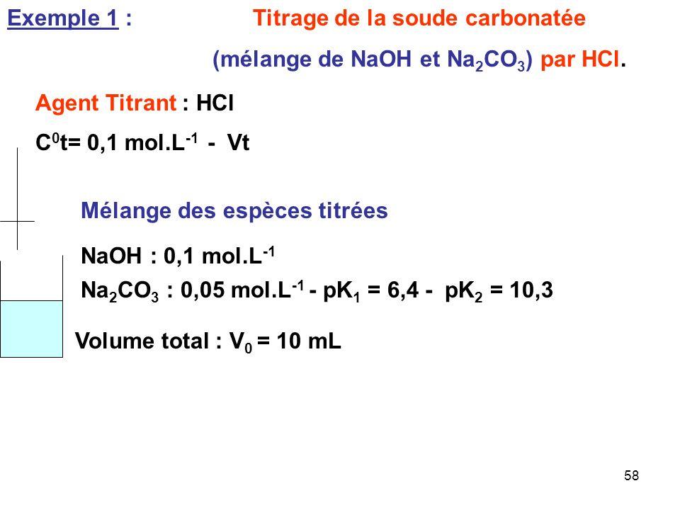 57 Cas des espèces acides Le coefficient despèce M des espèces basiques se déduit facilement de celui des acides par la règle suivante : Le M dune bas