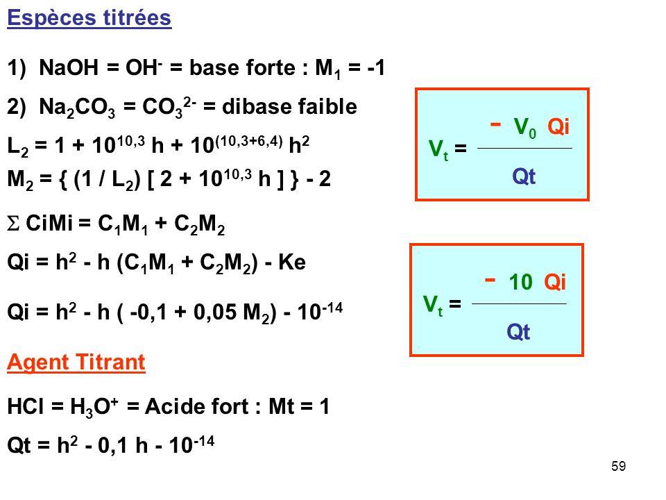 58 Exemple 1 : Mélange des espèces titrées Agent Titrant : HCl C 0 t= 0,1 mol.L -1 - Vt Volume total : V 0 = 10 mL NaOH : 0,1 mol.L -1 Na 2 CO 3 : 0,0