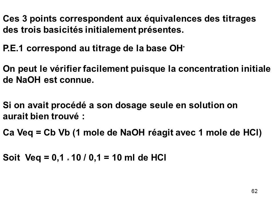 61 Courbe de titrage : pH = f ( Vt ) 0 2 4 6 8 10 12 14 0510152025 P.E 1 P.E 2 P.E 3