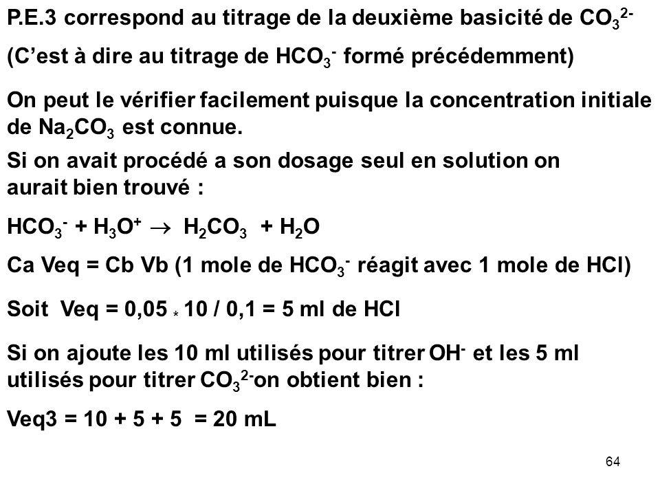 63 P.E.2 correspond au titrage de la première basicité de CO 3 2- On peut le vérifier facilement puisque la concentration initiale de Na 2 CO 3 est co