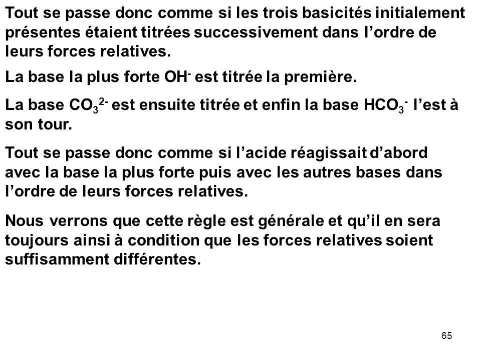 64 P.E.3 correspond au titrage de la deuxième basicité de CO 3 2- On peut le vérifier facilement puisque la concentration initiale de Na 2 CO 3 est co